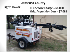Federal Surplus Property — Texas Facilities Commission